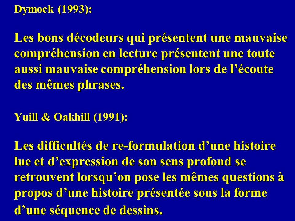 Dymock (1993): Les bons décodeurs qui présentent une mauvaise compréhension en lecture présentent une toute aussi mauvaise compréhension lors de lécou