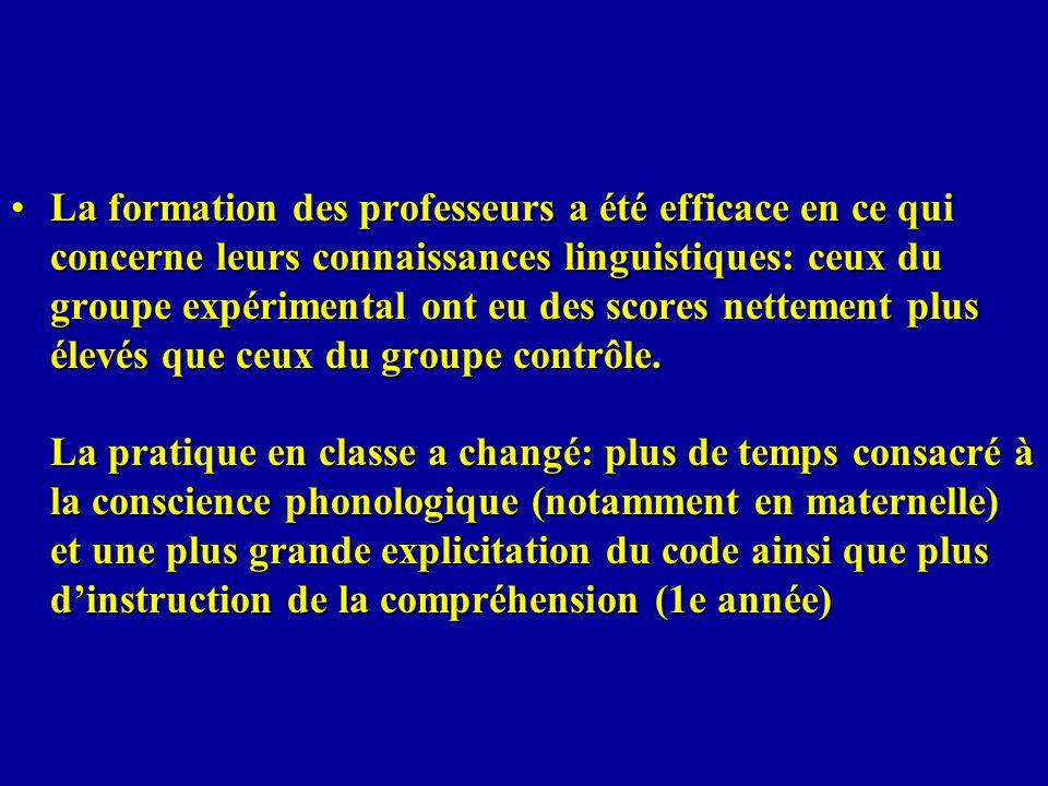 La formation des professeurs a été efficace en ce qui concerne leurs connaissances linguistiques: ceux du groupe expérimental ont eu des scores nettem