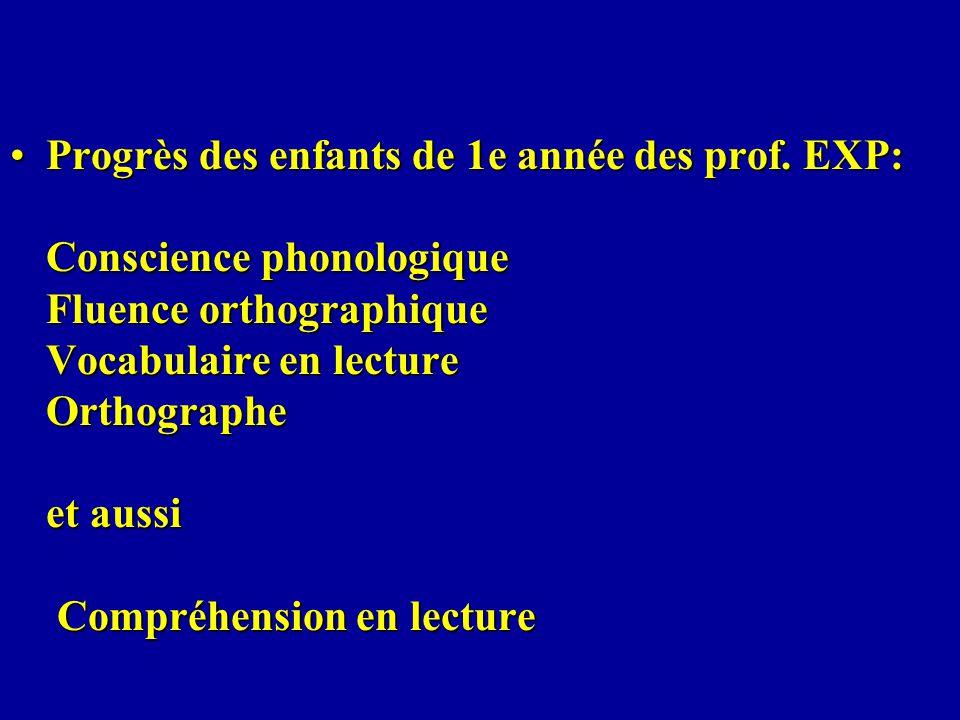 Progrès des enfants de 1e année des prof. EXP: Conscience phonologique Fluence orthographique Vocabulaire en lecture Orthographe et aussi Compréhensio