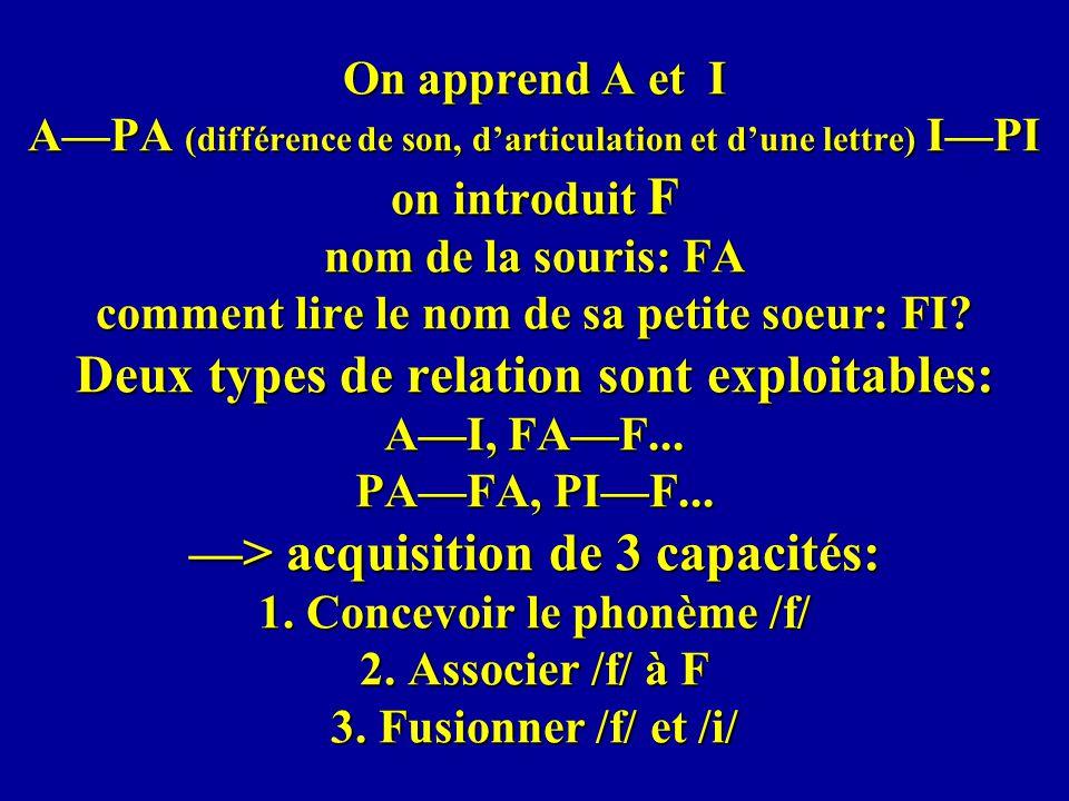 On apprend A et I APA (différence de son, darticulation et dune lettre) IPI on introduit F nom de la souris: FA comment lire le nom de sa petite soeur