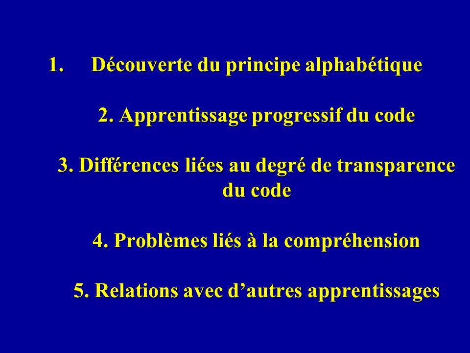 1.Découverte du principe alphabétique 2. Apprentissage progressif du code 3. Différences liées au degré de transparence du code 4. Problèmes liés à la
