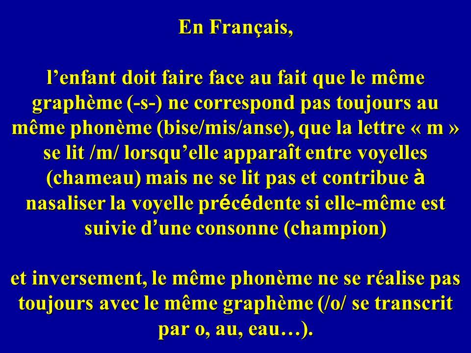 En Français, lenfant doit faire face au fait que le même graphème (-s-) ne correspond pas toujours au même phonème (bise/mis/anse), que la lettre « m