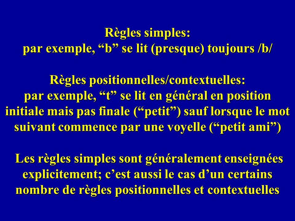Règles simples: par exemple, b se lit (presque) toujours /b/ Règles positionnelles/contextuelles: par exemple, t se lit en général en position initial