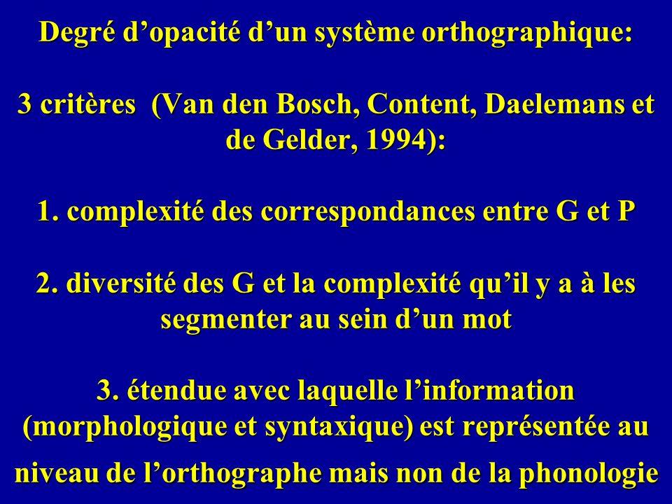 Degré dopacité dun système orthographique: 3 critères (Van den Bosch, Content, Daelemans et de Gelder, 1994): 1. complexité des correspondances entre