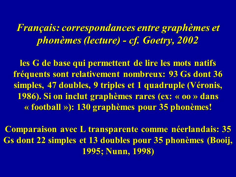 Français: correspondances entre graphèmes et phonèmes (lecture) - cf. Goetry, 2002 les G de base qui permettent de lire les mots natifs fréquents sont