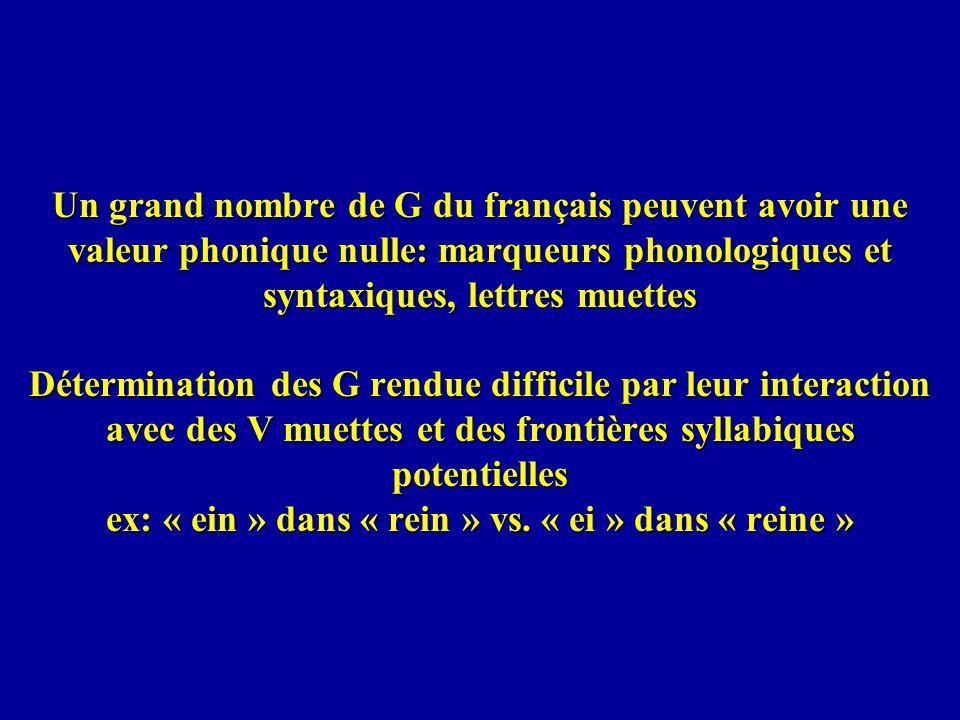 Un grand nombre de G du français peuvent avoir une valeur phonique nulle: marqueurs phonologiques et syntaxiques, lettres muettes Détermination des G