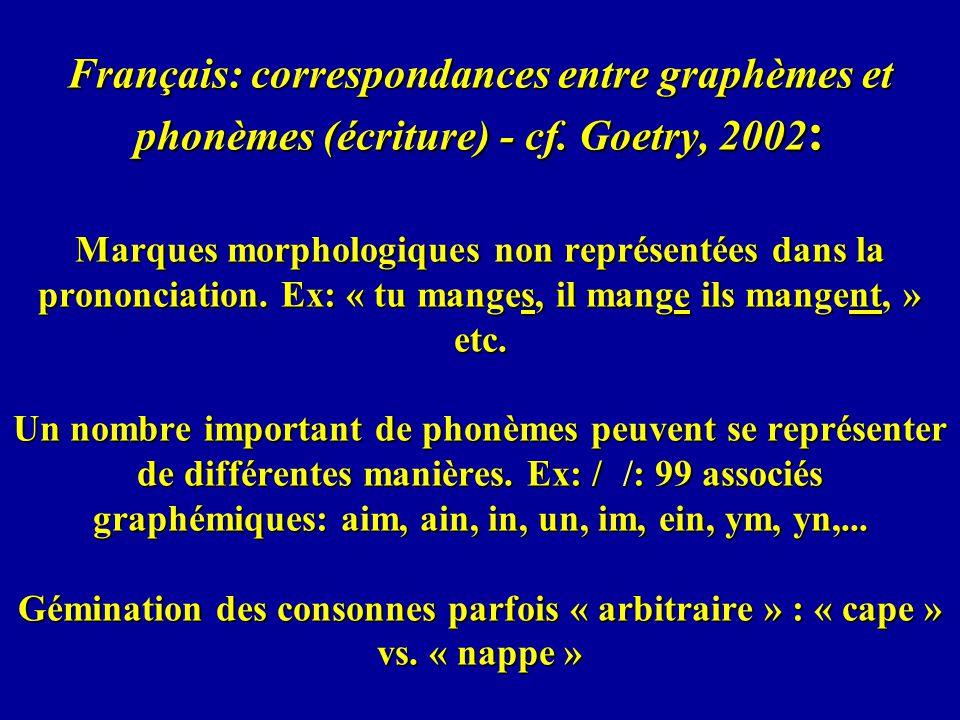 Français: correspondances entre graphèmes et phonèmes (écriture) - cf. Goetry, 2002 : Marques morphologiques non représentées dans la prononciation. E
