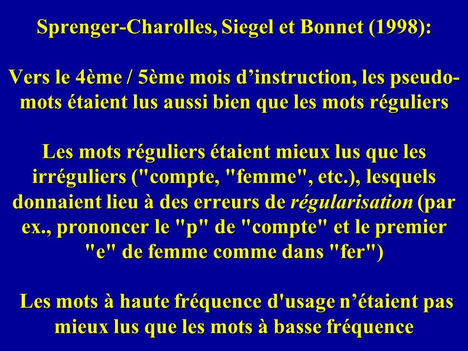 Sprenger-Charolles, Siegel et Bonnet (1998): Vers le 4ème / 5ème mois dinstruction, les pseudo- mots étaient lus aussi bien que les mots réguliers Les