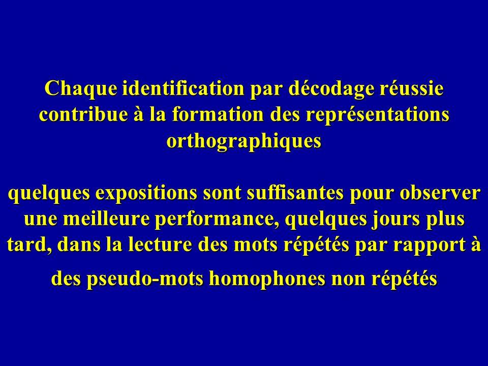 Chaque identification par décodage réussie contribue à la formation des représentations orthographiques quelques expositions sont suffisantes pour obs