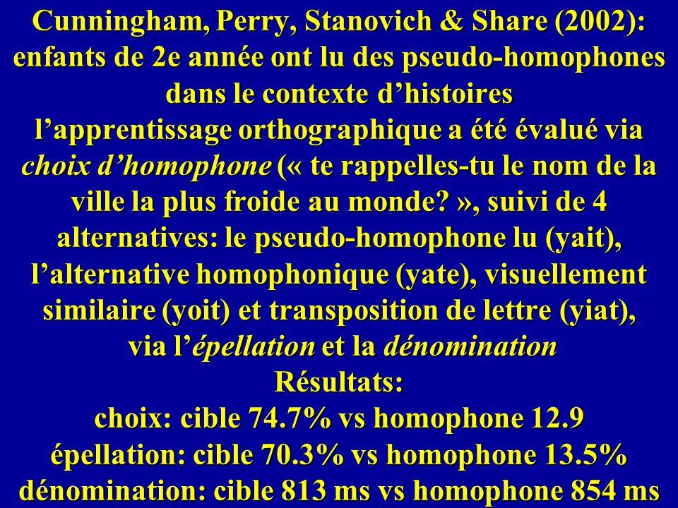 Cunningham, Perry, Stanovich & Share (2002): enfants de 2e année ont lu des pseudo-homophones dans le contexte dhistoires lapprentissage orthographiqu