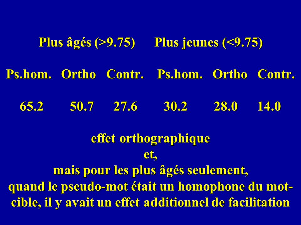 Plus âgés (>9.75) Plus jeunes ( 9.75) Plus jeunes (<9.75) Ps.hom. Ortho Contr. Ps.hom. Ortho Contr. 65.2 50.7 27.6 30.2 28.0 14.0 effet orthographique