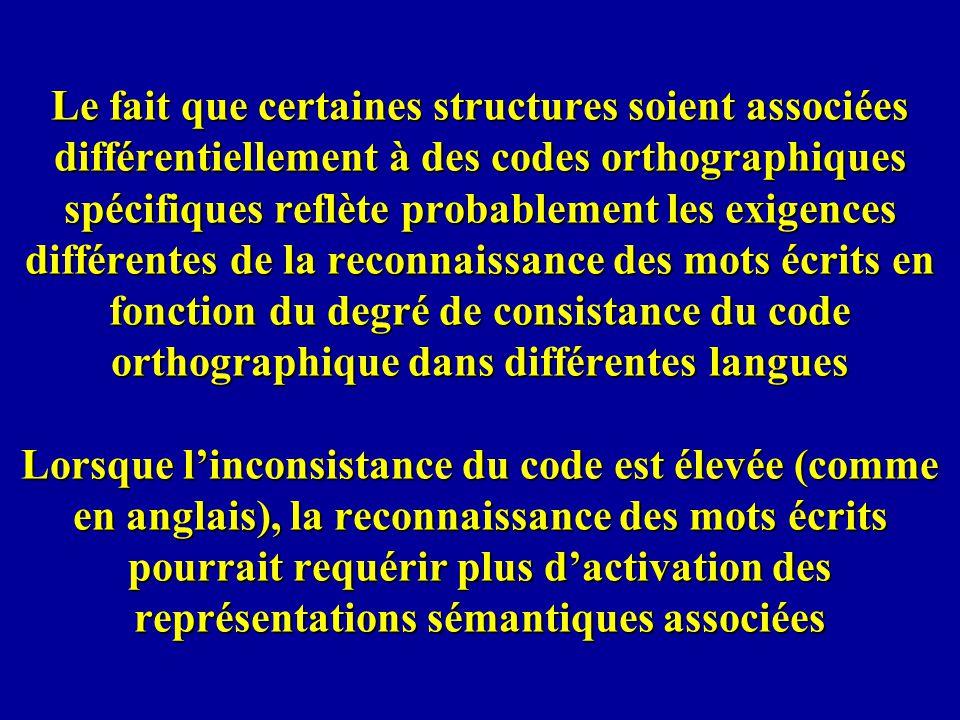 Le fait que certaines structures soient associées différentiellement à des codes orthographiques spécifiques reflète probablement les exigences différ