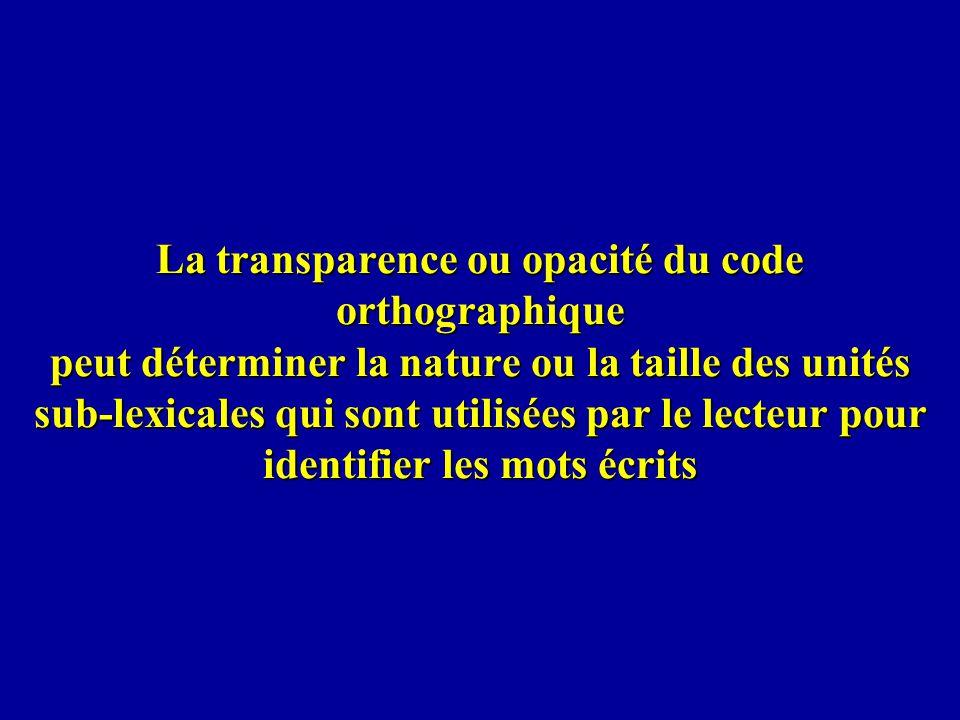 La transparence ou opacité du code orthographique peut déterminer la nature ou la taille des unités sub-lexicales qui sont utilisées par le lecteur po