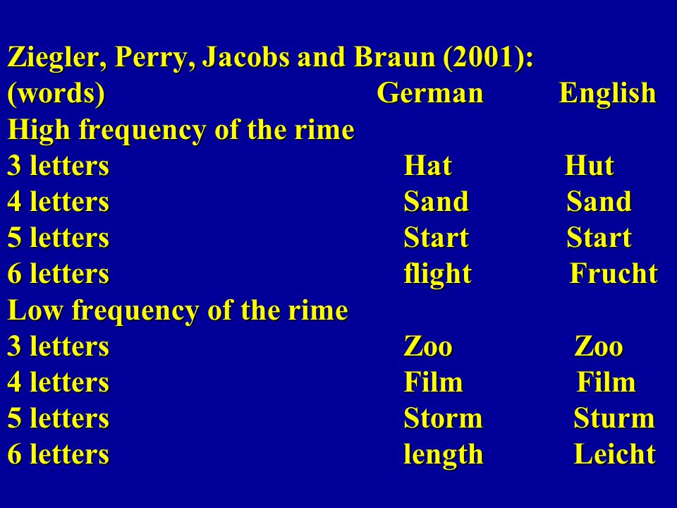 Ziegler, Perry, Jacobs and Braun (2001): (words) German English High frequency of the rime 3 letters Hat Hut 4 letters Sand Sand 5 letters Start Start