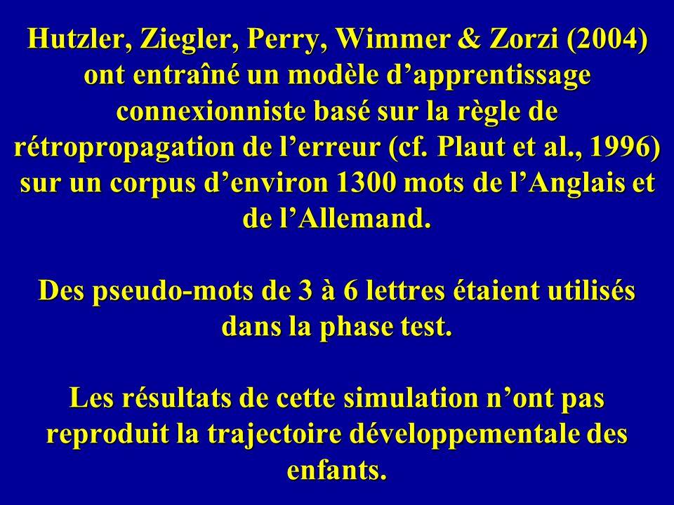 Hutzler, Ziegler, Perry, Wimmer & Zorzi (2004) ont entraîné un modèle dapprentissage connexionniste basé sur la règle de rétropropagation de lerreur (