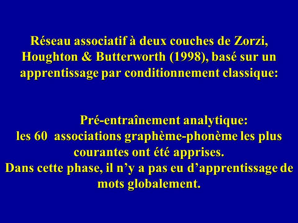 Réseau associatif à deux couches de Zorzi, Houghton & Butterworth (1998), basé sur un apprentissage par conditionnement classique: Pré-entraînement an