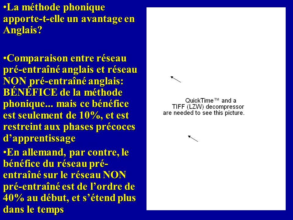 La méthode phonique apporte-t-elle un avantage en Anglais?La méthode phonique apporte-t-elle un avantage en Anglais? Comparaison entre réseau pré-entr