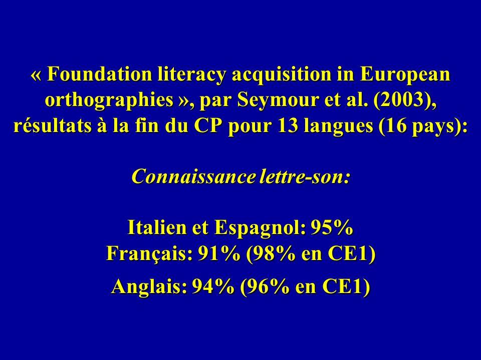 « Foundation literacy acquisition in European orthographies », par Seymour et al. (2003), résultats à la fin du CP pour 13 langues (16 pays): Connaiss