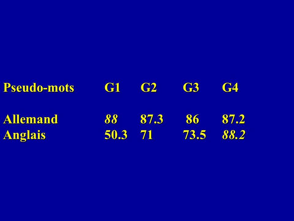 Pseudo-mots G1 G2 G3 G4 Allemand 88 87.3 86 87.2 Anglais 50.3 71 73.5 88.2