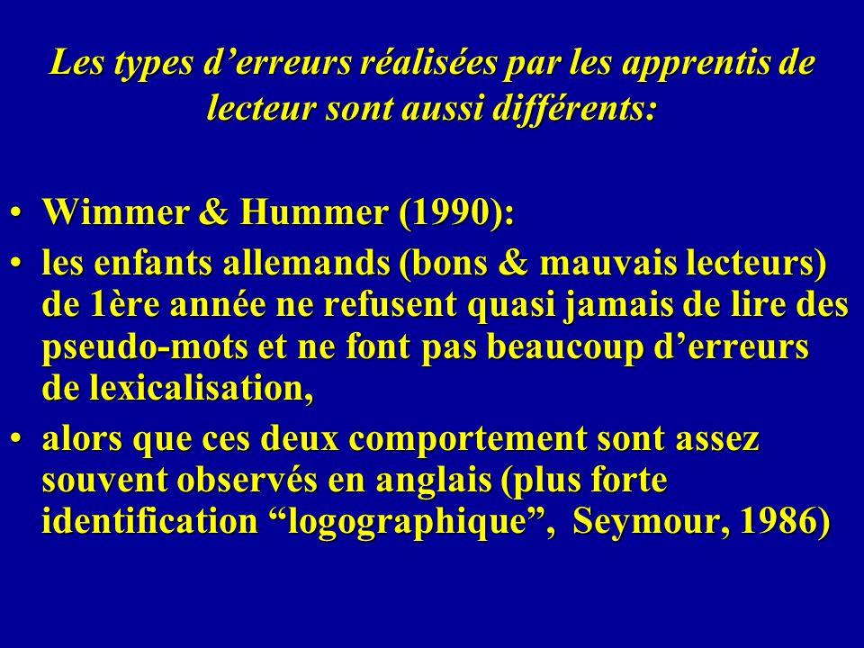 Les types derreurs réalisées par les apprentis de lecteur sont aussi différents: Wimmer & Hummer (1990):Wimmer & Hummer (1990): les enfants allemands