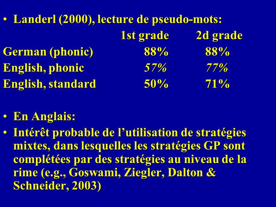 Landerl (2000), lecture de pseudo-mots:Landerl (2000), lecture de pseudo-mots: 1st grade2d grade 1st grade2d grade German (phonic) 88% 88% English, ph