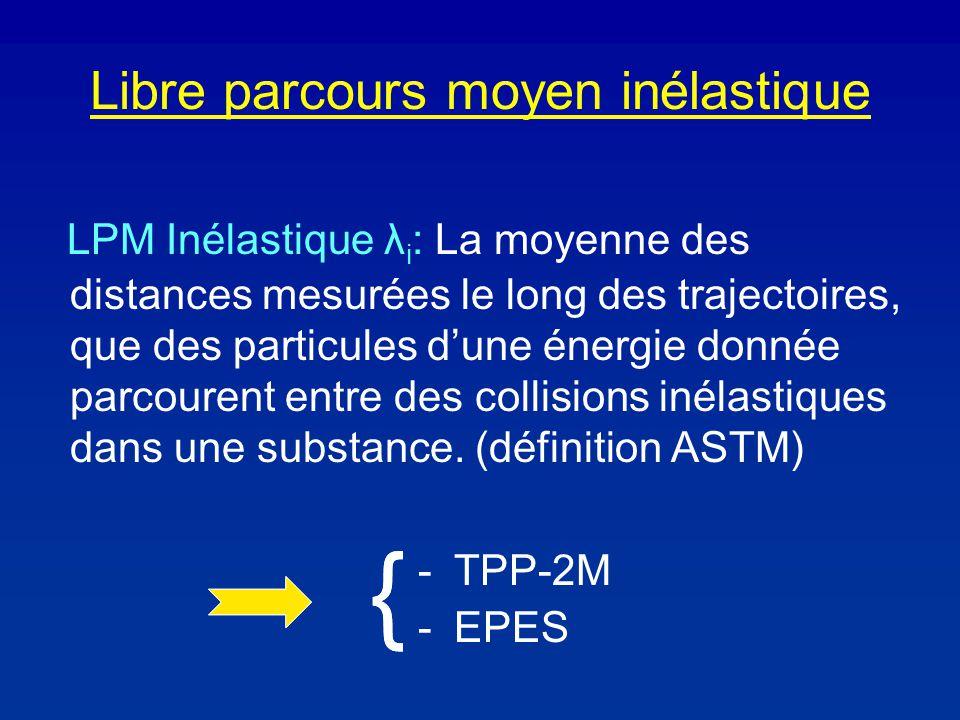 Libre parcours moyen inélastique LPM Inélastique λ i : La moyenne des distances mesurées le long des trajectoires, que des particules dune énergie donnée parcourent entre des collisions inélastiques dans une substance.