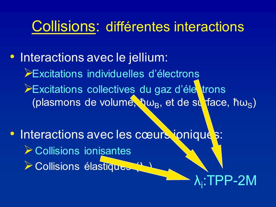 Collisions: différentes interactions Interactions avec le jellium: Excitations individuelles délectrons Excitations collectives du gaz délectrons (plasmons de volume, ħω B, et de surface, ħω S ) Interactions avec les cœurs ioniques: Collisions ionisantes Collisions élastiques (λ e ) λ i :TPP-2M