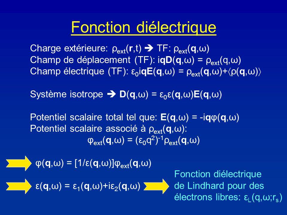Fonction diélectrique Charge extérieure: ρ ext (r,t) TF: ρ ext (q,ω) Champ de déplacement (TF): iqD(q,ω) = ρ ext (q,ω) Champ électrique (TF): ε 0 iqE(q,ω) = ρ ext (q,ω)+ ρ(q,ω) Système isotrope D(q,ω) = ε 0 ε(q,ω)E(q,ω) Potentiel scalaire total tel que: E(q,ω) = -iqφ(q,ω) Potentiel scalaire associé à ρ ext (q,ω): φ ext (q,ω) = (ε 0 q 2 ) -1 ρ ext (q,ω) φ(q,ω) = [1/ε(q,ω)]φ ext (q,ω) ε(q,ω) = ε 1 (q,ω)+iε 2 (q,ω) Fonction diélectrique de Lindhard pour des électrons libres: ε L (q,ω;r s )