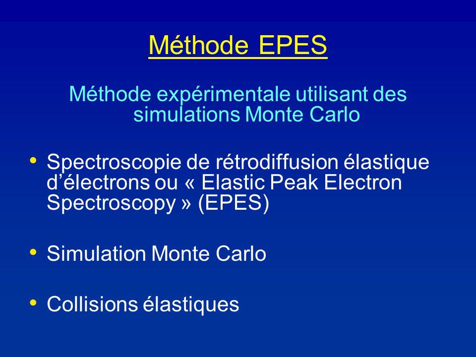 Méthode EPES Méthode expérimentale utilisant des simulations Monte Carlo Spectroscopie de rétrodiffusion élastique délectrons ou « Elastic Peak Electron Spectroscopy » (EPES) Simulation Monte Carlo Collisions élastiques