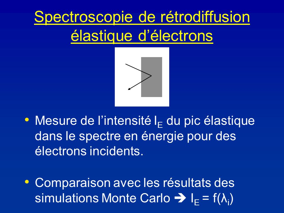 Spectroscopie de rétrodiffusion élastique délectrons Mesure de lintensité I E du pic élastique dans le spectre en énergie pour des électrons incidents.
