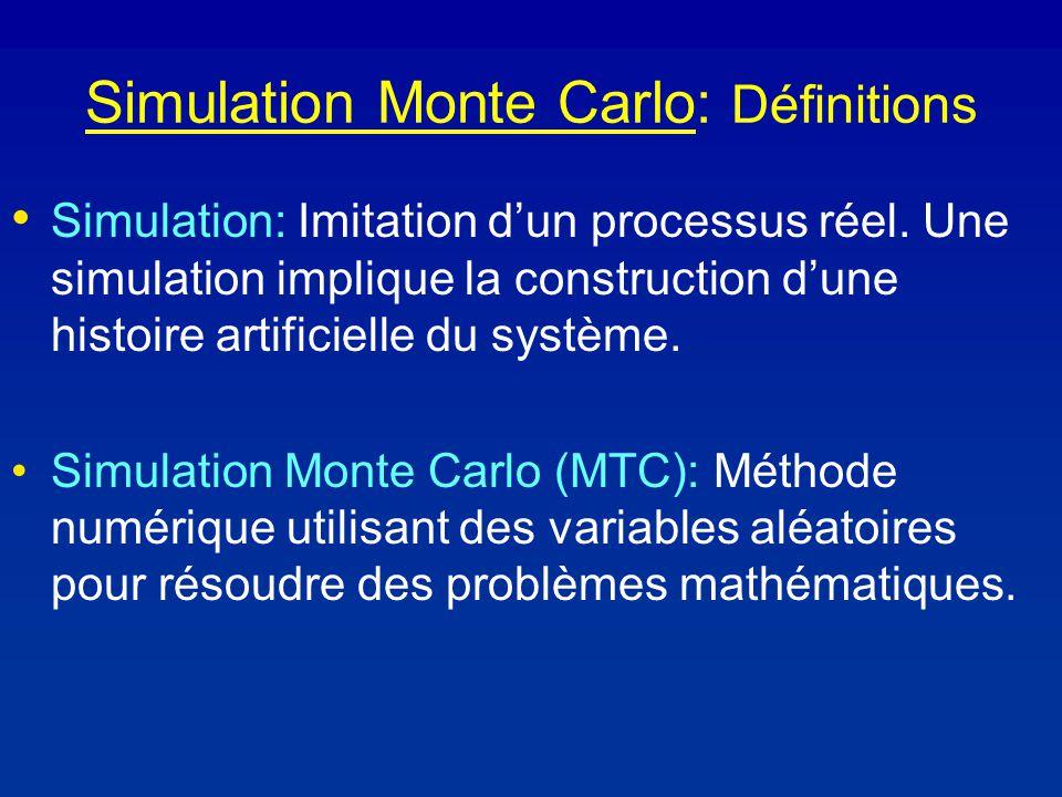 Simulation Monte Carlo: Définitions Simulation: Imitation dun processus réel.