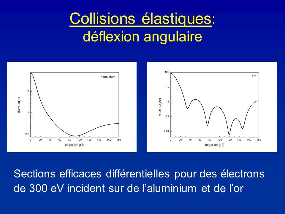 Collisions élastiques : déflexion angulaire Sections efficaces différentielles pour des électrons de 300 eV incident sur de laluminium et de lor