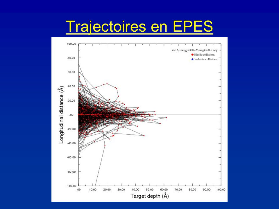 Trajectoires en EPES