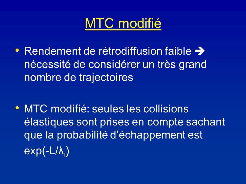 MTC modifié Rendement de rétrodiffusion faible nécessité de considérer un très grand nombre de trajectoires MTC modifié: seules les collisions élastiques sont prises en compte sachant que la probabilité déchappement est exp(-L/λ i )