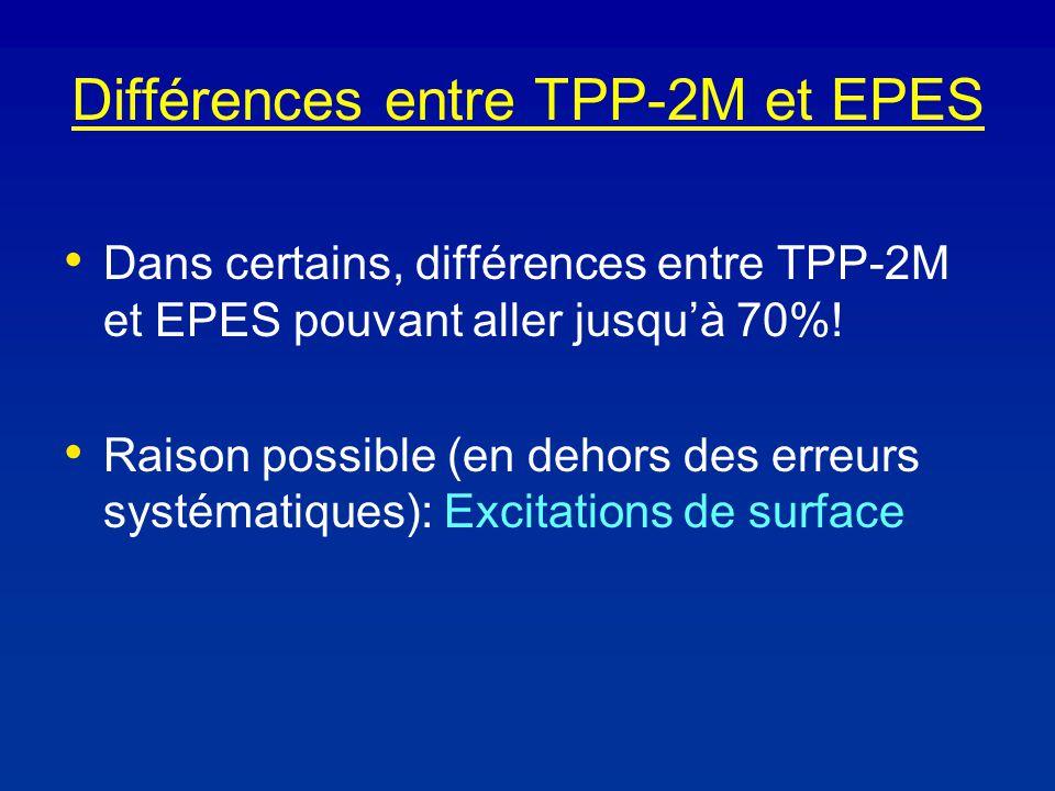 Différences entre TPP-2M et EPES Dans certains, différences entre TPP-2M et EPES pouvant aller jusquà 70%.