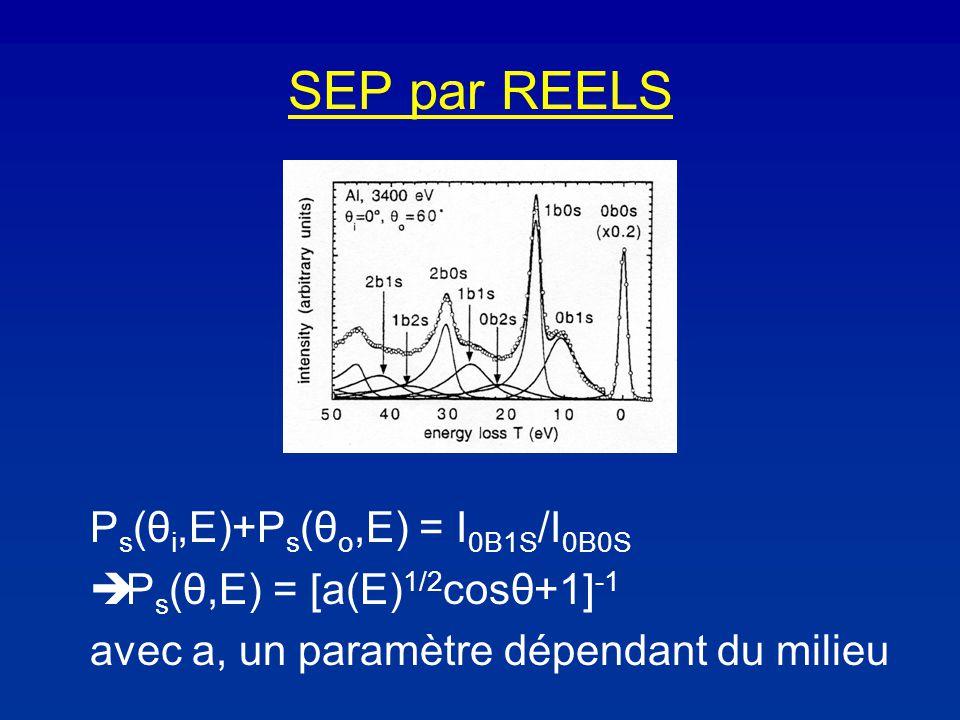 SEP par REELS P s (θ i,E)+P s (θ o,E) = I 0B1S /I 0B0S P s (θ,E) = [a(E) 1/2 cosθ+1] -1 avec a, un paramètre dépendant du milieu