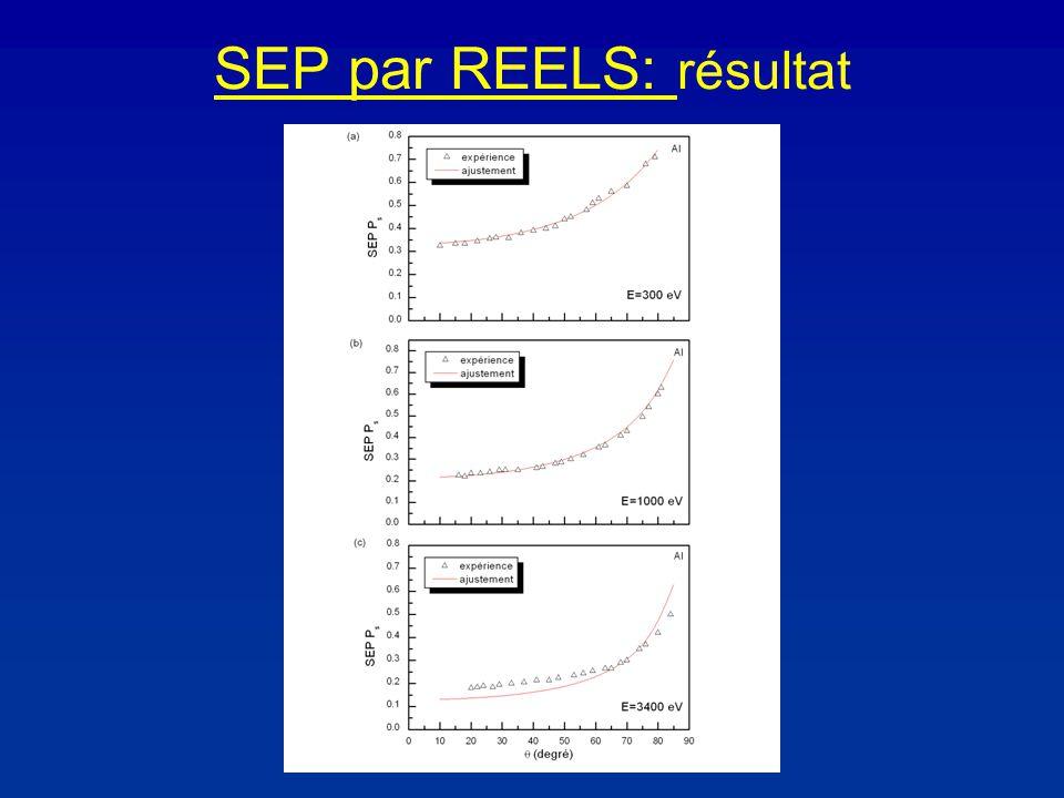 SEP par REELS: résultat