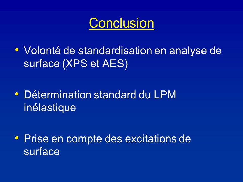 Conclusion Volonté de standardisation en analyse de surface (XPS et AES) Détermination standard du LPM inélastique Prise en compte des excitations de surface