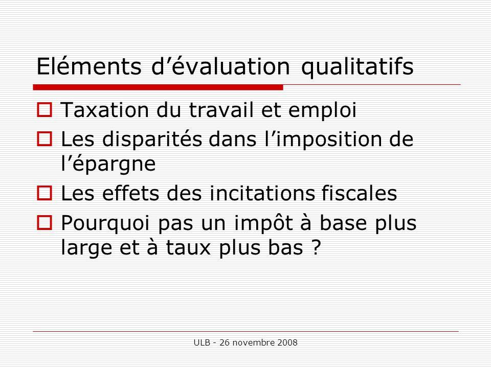 ULB - 26 novembre 2008 Eléments dévaluation qualitatifs Taxation du travail et emploi Les disparités dans limposition de lépargne Les effets des incitations fiscales Pourquoi pas un impôt à base plus large et à taux plus bas