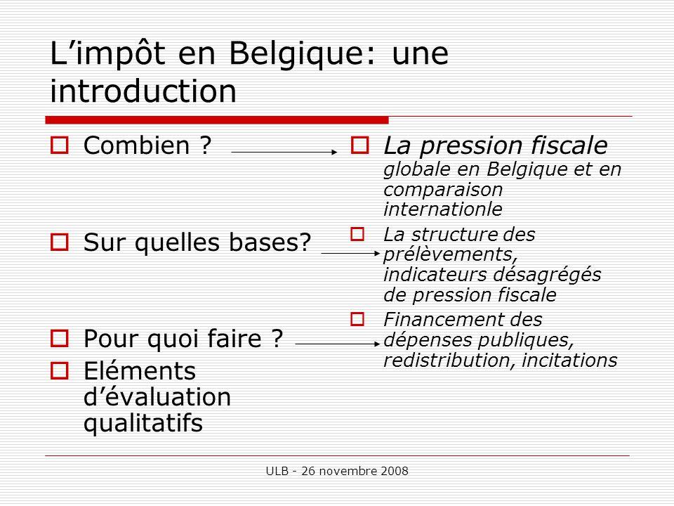ULB - 26 novembre 2008 Combien ? La pression fiscale globale