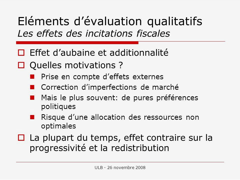 ULB - 26 novembre 2008 Eléments dévaluation qualitatifs Les effets des incitations fiscales Effet daubaine et additionnalité Quelles motivations .