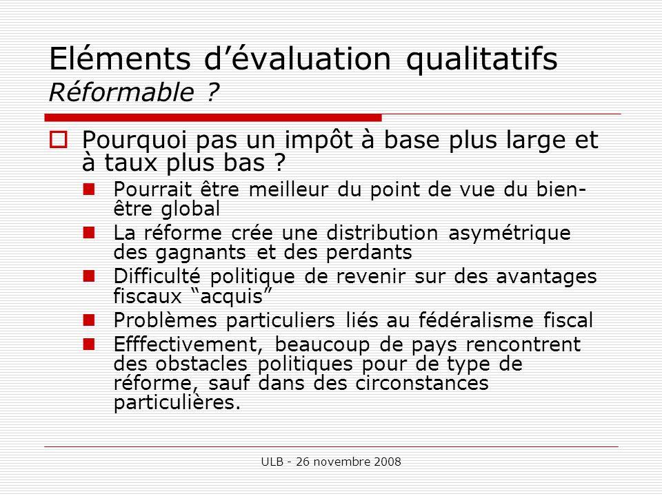 ULB - 26 novembre 2008 Eléments dévaluation qualitatifs Réformable .