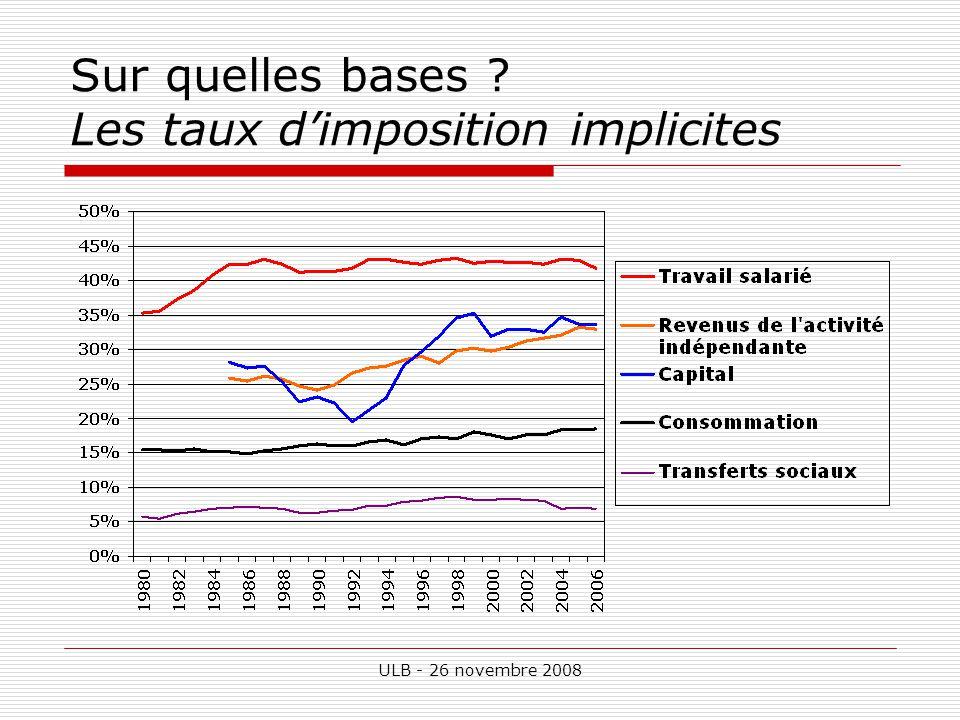 ULB - 26 novembre 2008 Eléments dévaluation qualitatifs Taxation du travail et emploi Les disparités dans limposition de lépargne Les effets des incitations fiscales Pourquoi pas un impôt à base plus large et à taux plus bas ?