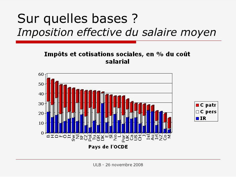 ULB - 26 novembre 2008 Sur quelles bases ? Imposition effective du salaire moyen