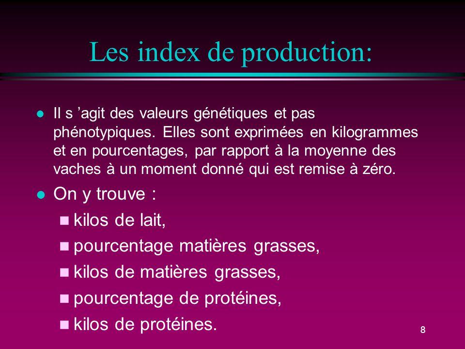 8 Les index de production: l Il s agit des valeurs génétiques et pas phénotypiques.