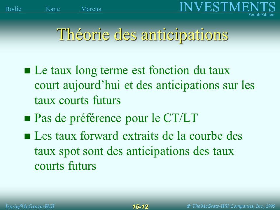 The McGraw-Hill Companies, Inc., 1999 INVESTMENTS Fourth Edition Bodie Kane Marcus Irwin/McGraw-Hill 15-12 Théorie des anticipations Le taux long term