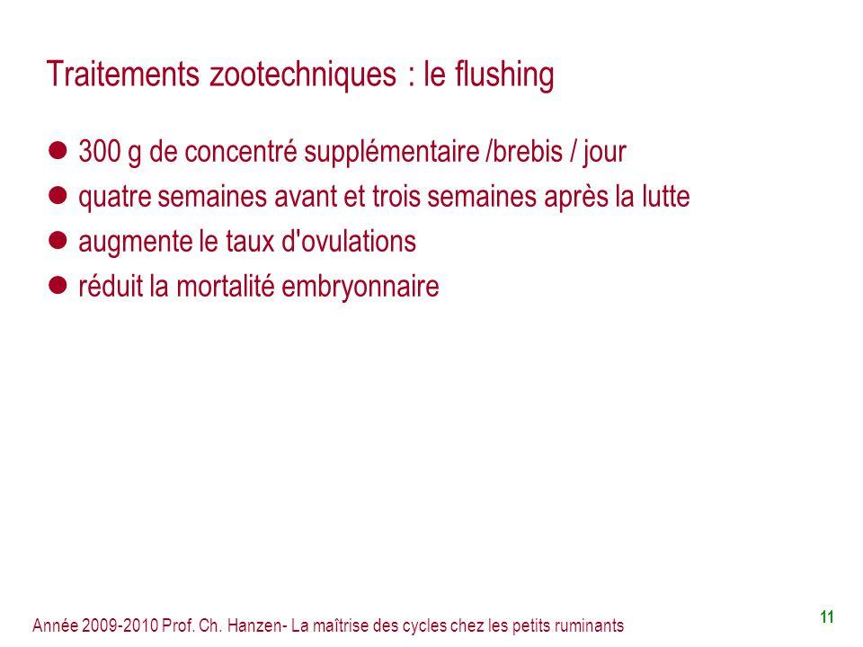 Année 2009-2010 Prof. Ch. Hanzen- La maîtrise des cycles chez les petits ruminants 11 Traitements zootechniques : le flushing 300 g de concentré suppl