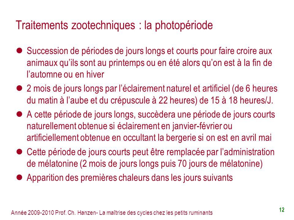Année 2009-2010 Prof. Ch. Hanzen- La maîtrise des cycles chez les petits ruminants 12 Traitements zootechniques : la photopériode Succession de périod