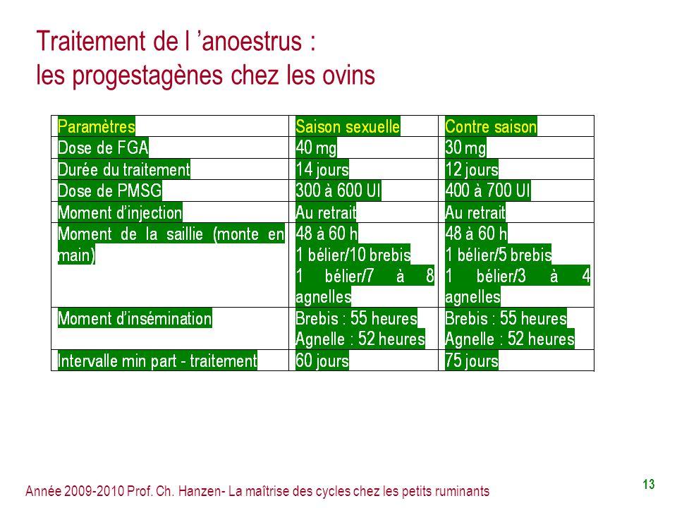 Année 2009-2010 Prof. Ch. Hanzen- La maîtrise des cycles chez les petits ruminants 13 Traitement de l anoestrus : les progestagènes chez les ovins eCG
