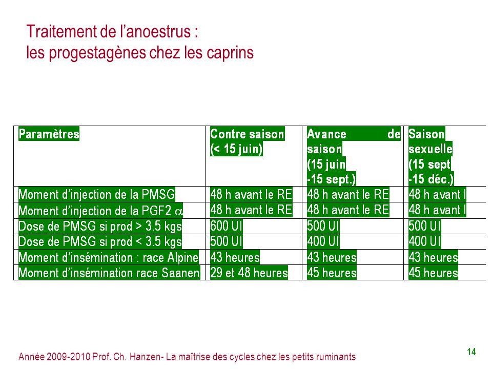Année 2009-2010 Prof. Ch. Hanzen- La maîtrise des cycles chez les petits ruminants 14 Traitement de lanoestrus : les progestagènes chez les caprins